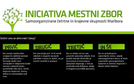Iniciativa mestni zbor - Maribor